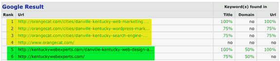 Search Engine Rank Checker result for 'web marketing danville ky' at OrangeCat.com