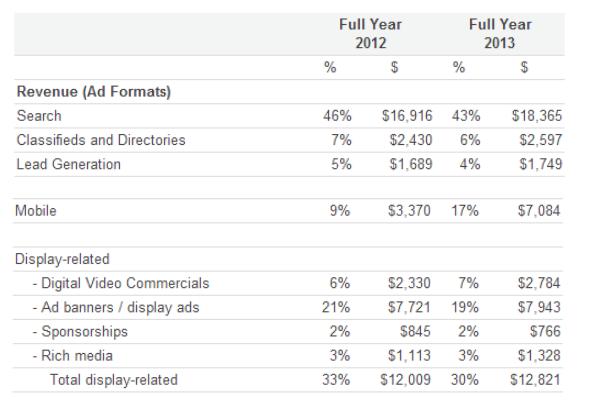credit-iab-report-posted-cutting-edge-marketing-sales-blog-mhpronews-com.png