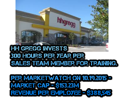 HHGregg-StoreFront-WikiCommons-GraphicText-MHProNews-com-