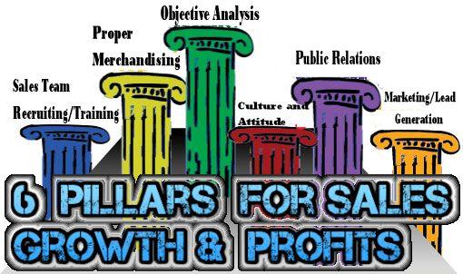 6character-counts-pillar-clip-art-hut-royaltyfree-postedCuttingEdgeBlog-MHProNews1com-