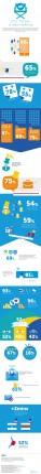 video-marketing-infographic-credit-HighQ-postedCuttingEdgeBlog-MHProNews-com