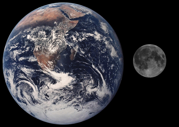 earth_moon-comparison-wikicommons-cutting-edge-marketing-sales-blog-mhpronews-com