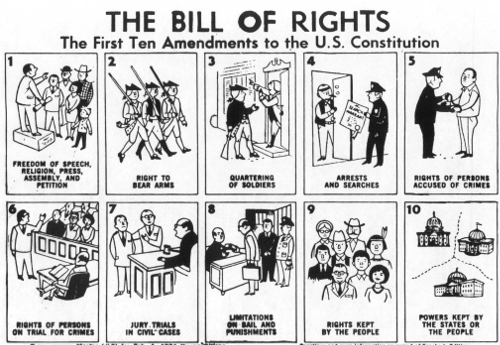 bill_of_rights_cartoon_circa1971-libguides-cu-portland-edu-postedinspirationblog-mhpronews