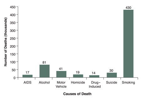 causes-of-death-graphic-posted-on-mhpronews