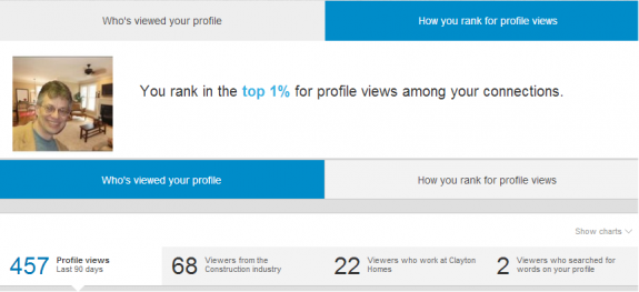 linkedin-profile-views-8.28.2014-