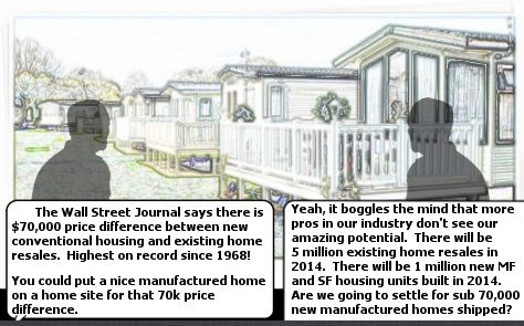 $70,000 pirce difference-manufactured-home-community-copyright-mhpronews-posted-masthead-blog-