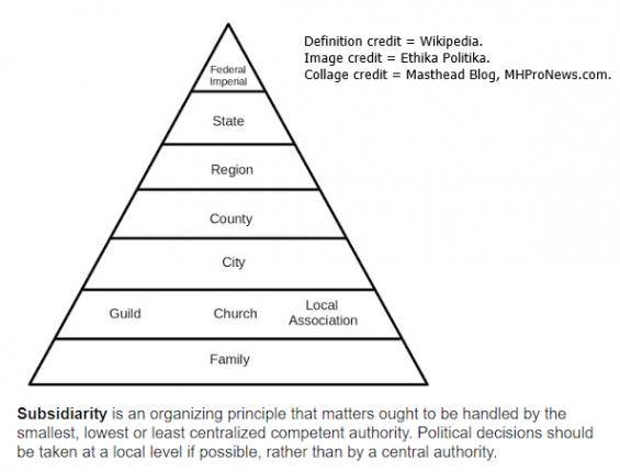 SubsidiarityWikipediaPostedMastheadBlogMHProNews595-