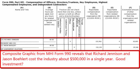 ExpensesManufacturedHousingInstituteMHIForm9902014RichardJennisonCompensation-ManufacturedHousingIndustryProfessionalNewsMashteadMHProNews-768x379