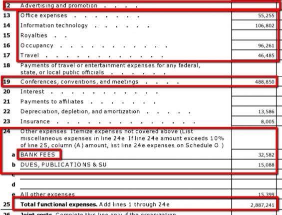 PartiXKeyExpenses2ManufacturedHousingInstituteMHIForm9902014RichardJennison-ManufacturedHousingIndustryProfessionalNewsMHProNews