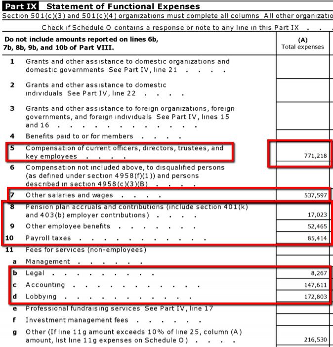 PartiXKeyExpensesManufacturedHousingInstituteMHIForm9902014RichardJennison-ManufacturedHousingIndustryProfessionalNewsMHProNews