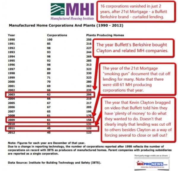 MHI-21stMortgageKevinClaytonClaytonHomesManufacturedHoomeCorporationsPlantsDailyBusinessNewsMHProNews_001-e1533812781833