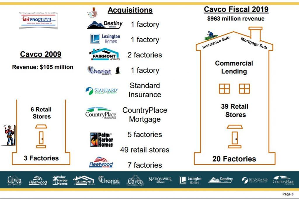 CavcoAcquisitionsManufacturedHousingIndustryManufacturedHomeProNews1024x680