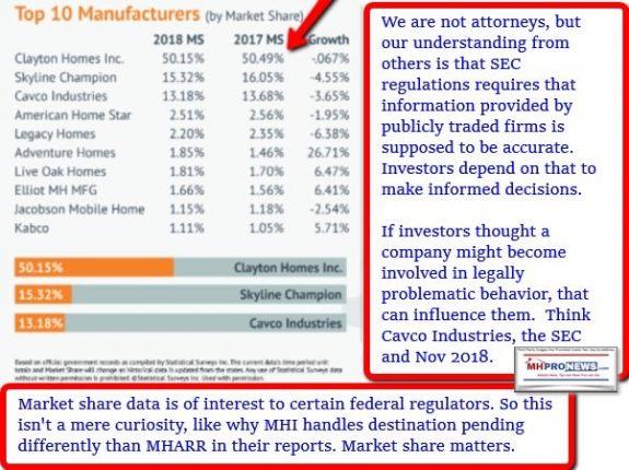 Top10ManufacturedHomeBuildersMarketShare20182017StatisticalSurveysMastheadManufacturedHomeProNews
