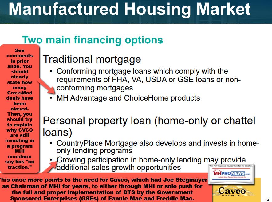 CavcoIndustriesLogoNov2020InvestorRelationsSlideManufacturedHomeFinancingOptionsMHProNews
