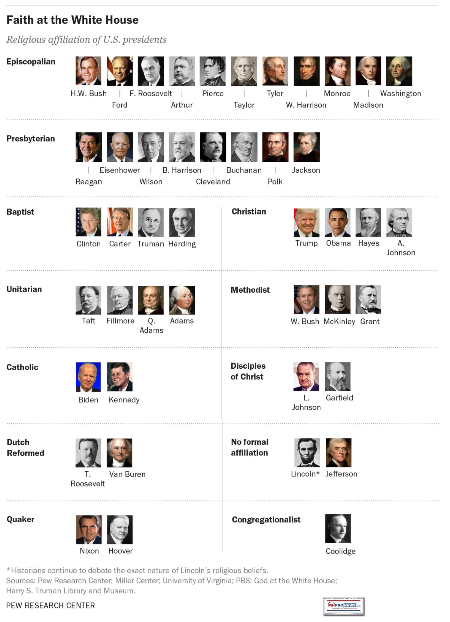 PewResearchPresidentialFaith-DenominationReligiousChurchAffiliationFaithOfAllU.S.PresidentsMHProNews