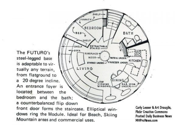 futuro-house-floor-plan-credit-flickrcreativecommons-posted-daily-buisness-news-mhpronews-com-
