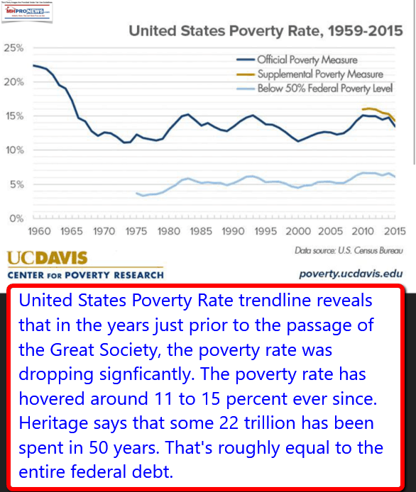 UCDavisUnitedStatesPovertyRateSince1959to2015DailyBusinessNewsMHProNews_001