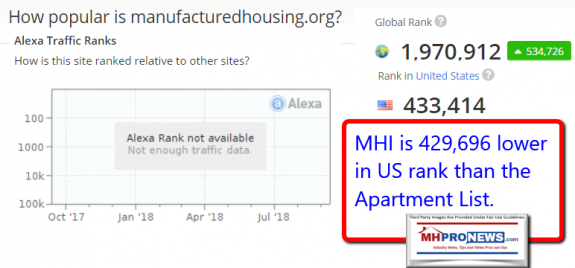 MHIvsApartmentListTrafficComparisons2018-09-13_1337DailyBusinessNewsManufacturedHousingIndustryMHProNews600
