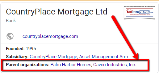 CountryPlaceMortgageFHATitle1DailyBusinessNewsMHProNews