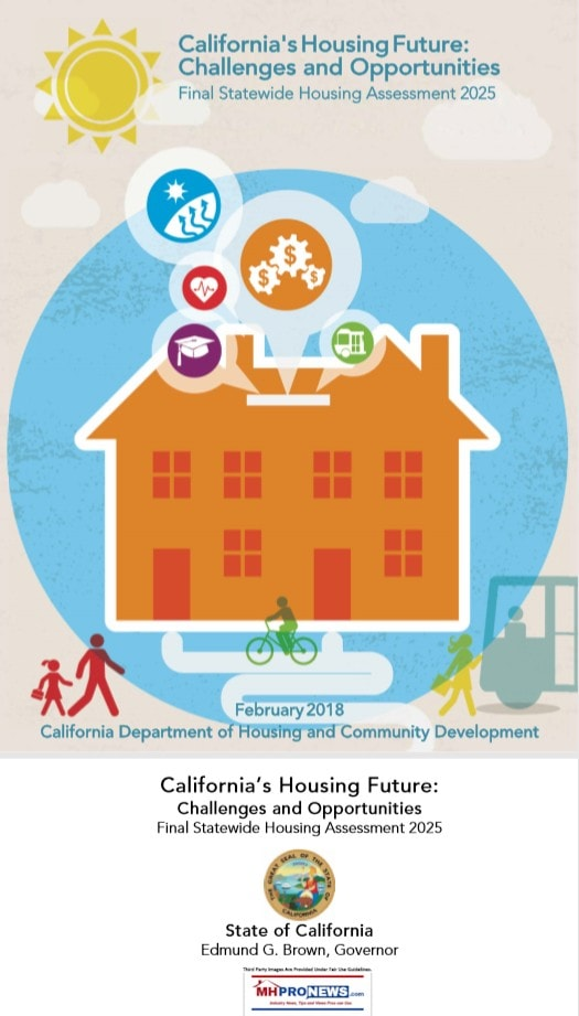 CaliforniaHousingFutureChallengeOpportunitiesCaliforniaHousingfutureStatewideHousingAssessement2025DailyBusinessnewsMHProNews