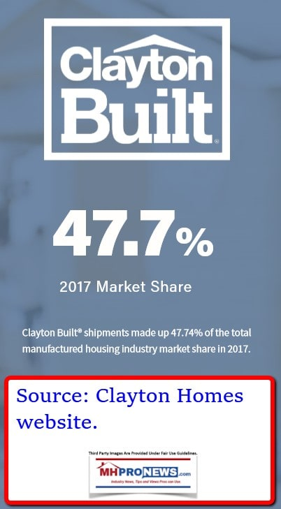 ClaytonBuilt47.7percentMarketGraphic2017ShareDailyBusinessNewsMHProNews