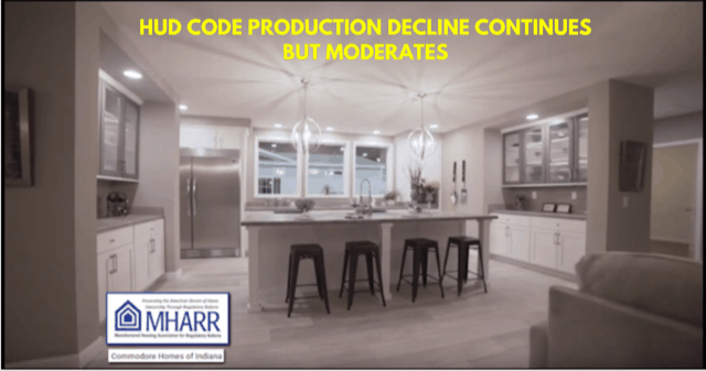 HUD-Code-Production-Decline-Continues-But-Moderates-1