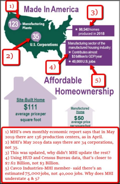 MHIMadeinAmericaInfographicManufacturedHousing2019-07-15_1238ManufacturedHomesMHProNews_001