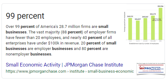 SmallEconomicActivityJPMorganChase99PercentManufacturedHomeProNews