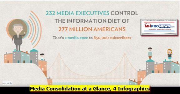 MediaConsolidationAtAGlance4InfographicsManufacturedHomeProNews