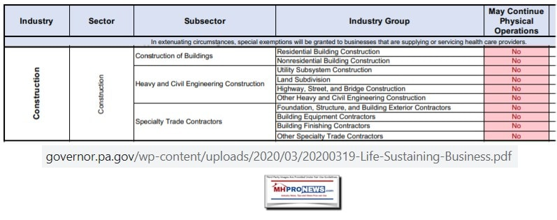 LifeSustainingBusinessesPAconstructionNotExemptManufacturedHomeProNews