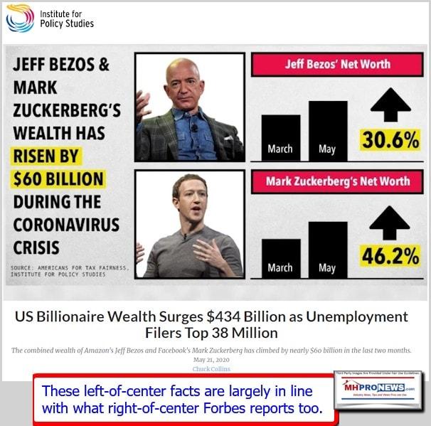 Pandemic Becomes Billionaires' Bonanza! Bezos, Buffett