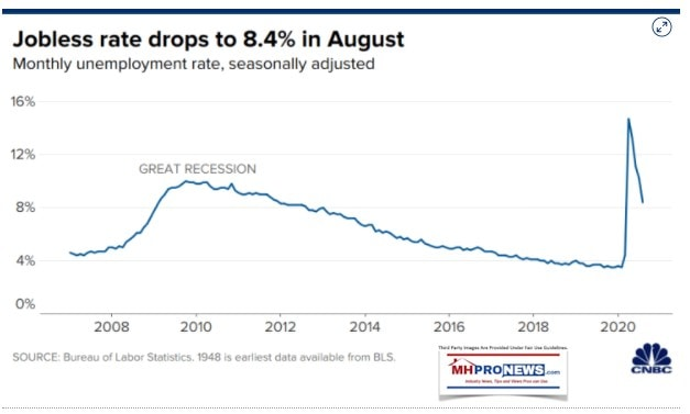 JoblessRateGreatRecession2008toCOVID19recessionAugust2020MHProNews