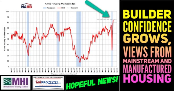 HopefulNews!NAHBLogoBuilderConfidenceGrowsGraphicOct2020ViewsMainstreamManufacturedHousingInstituteLogoMHProNewsLogo