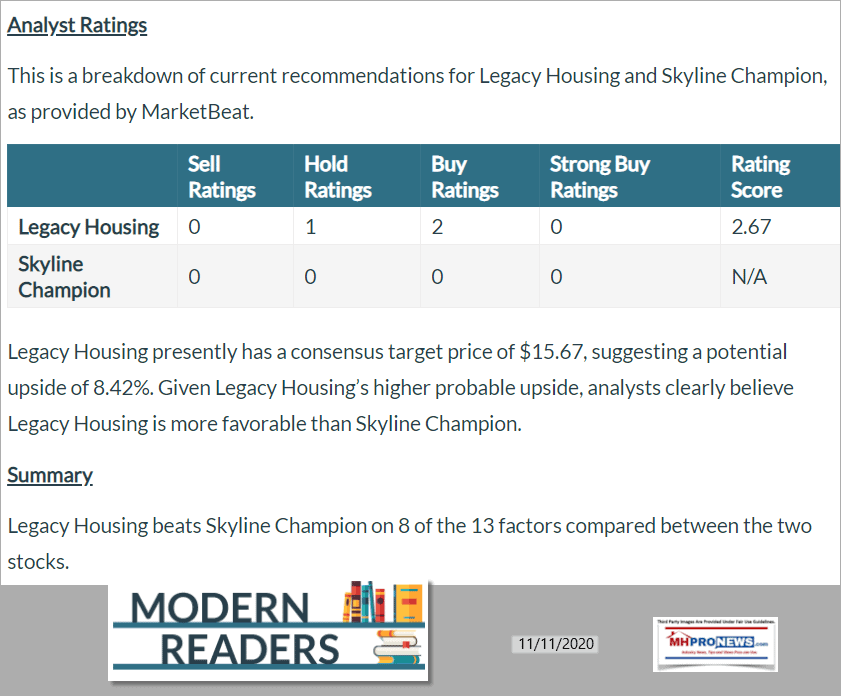 AnalystRatingsModernReadersLegacyHousingSkylineChampionComparisonManufacturedHousingProNews