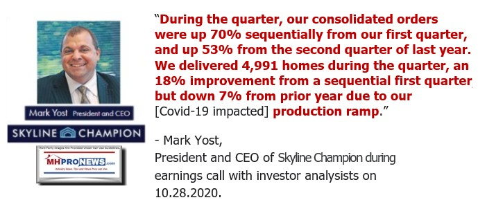 MarkYostPicCEOSkylineChampionLogoQuoteDuringQuarterUp70PercentUp53Percent2ndQtr2019Delivered4991FactoryBuiltHomesMHProNews